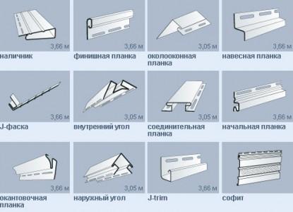 Основные элементы для крепления каркаса под сайдинг