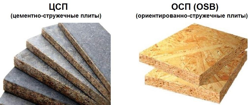 Герметизация межбревенных и межвенцовых стыков сруба