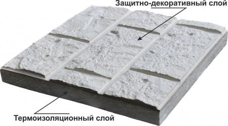 Строение плиты полифасада