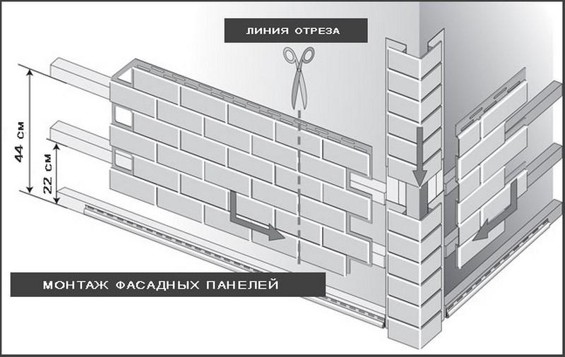 Инструкция по монтажу фасадных панелей своими руками видео